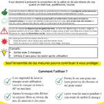 [Covid-19] Masque en tissu : conseils et notice d'utilisation